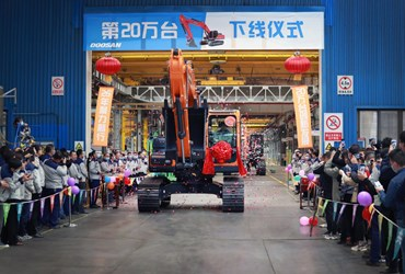 Doosan 200,000+ CEX In China